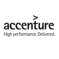 Accenture Polska